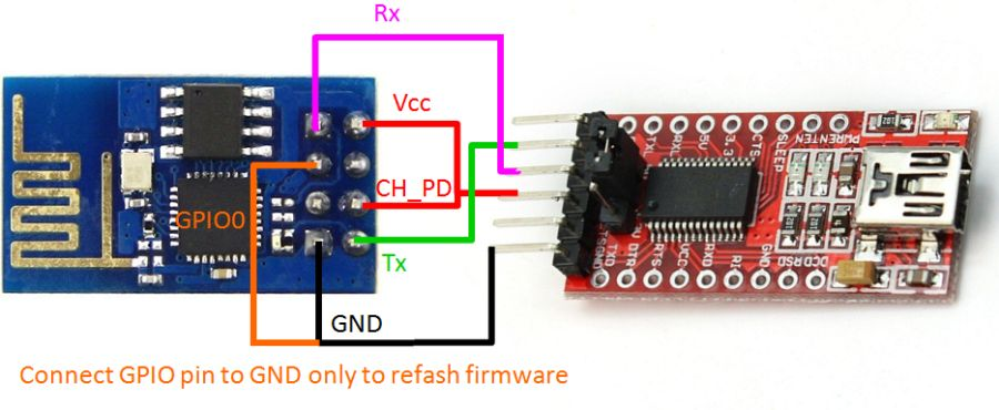 ESP8266 connections
